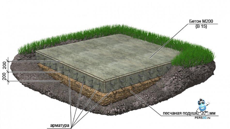 визуализация железо-бетонной конструкции 1